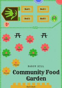 Baron Hill Community Food Garden